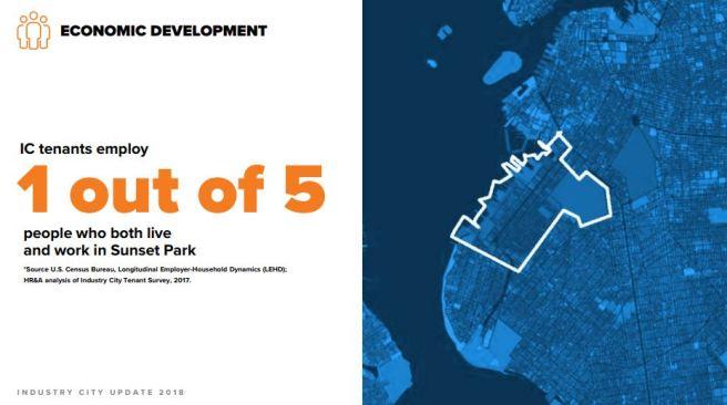 Innovation Lab – Sunset Park Reports